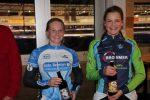 Dames 2 Sprintklassement